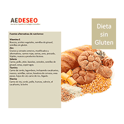 Nutrientes sin glúten