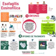 Infografía EoE